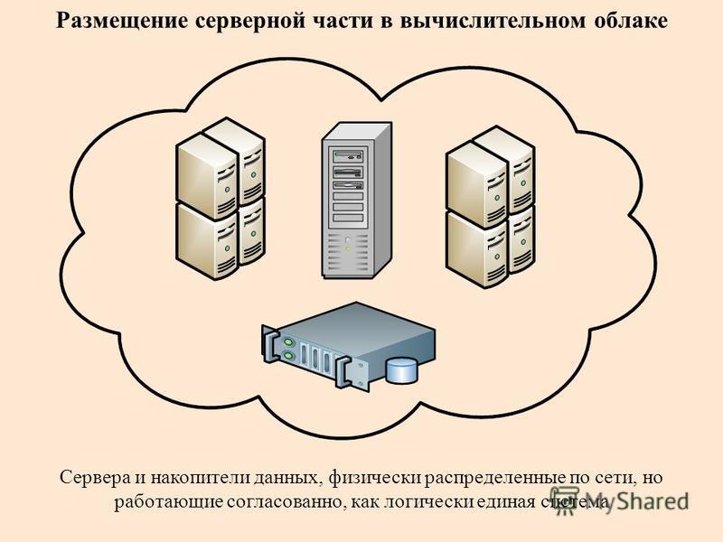 Размещение серверной части в вычислительном облаке Сервера и накопители данных, физически распределенные по сети, но работающие согласованно, как логически единая система