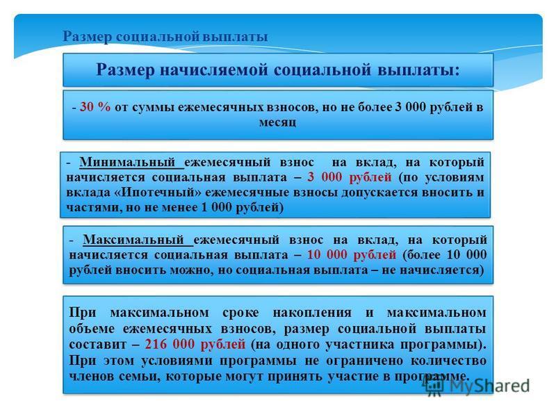 Размер начисляемой социальной выплаты: - 30 % от суммы ежемесячных взносов, но не более 3 000 рублей в месяц - Минимальный ежемесячный взнос на вклад, на который начисляется социальная выплата – 3 000 рублей (по условиям вклада «Ипотечный» ежемесячны