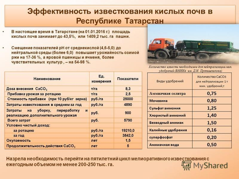 Эффективность известкования кислых почв в Республике Татарстан В настоящее время в Татарстане (на 01.01.2016 г.) площадь кислых почв занимает до 43,5%, или 1409,2 тыс. га пашни. Смещение показателей рН от среднекислой (4,6-5,0) до нейтральной среды (