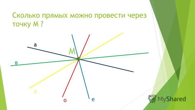 Сколько прямых можно провести через точку М ? а в с о е М