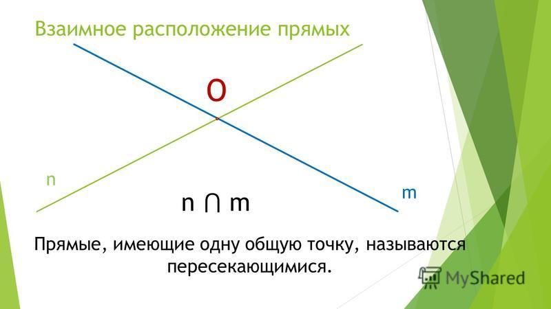 Взаимное расположение прямых Прямые, имеющие одну общую точку, называются пересекающимися. m n O