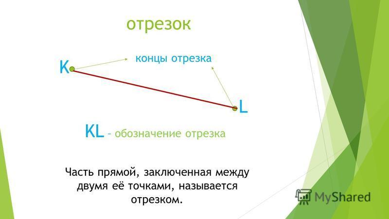 отрезок концы отрезка K L KL – обозначение отрезка Часть прямой, заключенная между двумя её точками, называется отрезком.