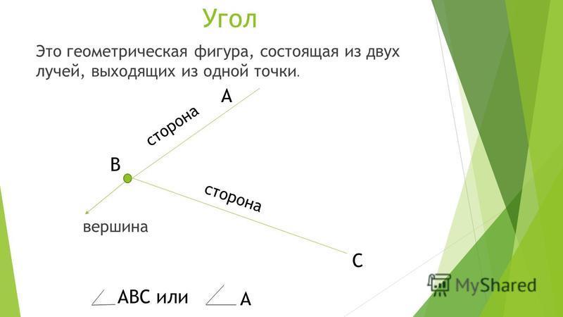 Угол Это геометрическая фигура, состоящая из двух лучей, выходящих из одной точки. вершина А С В АВС или А сторона