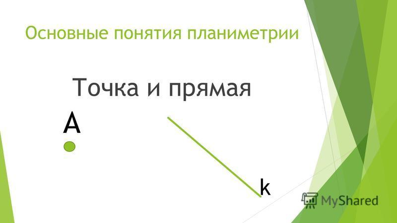 Основные понятия планиметрии Точка и прямая А k