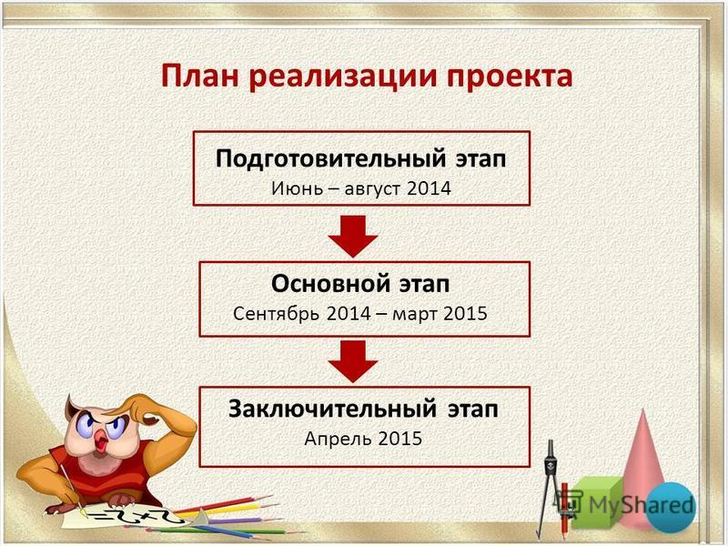 План реализации проекта Подготовительный этап Июнь – август 2014 Основной этап Сентябрь 2014 – март 2015 Заключительный этап Апрель 2015