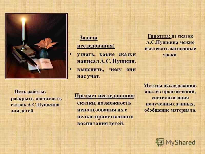 Задачи исследования : узнать, какие сказки написал А.С. Пушкин. выяснить, чему они нас учат. Предмет исследования: сказки, возможность использования их с целью нравственного воспитания детей. Цель работы: раскрыть значимость сказок А.С.Пушкина для де