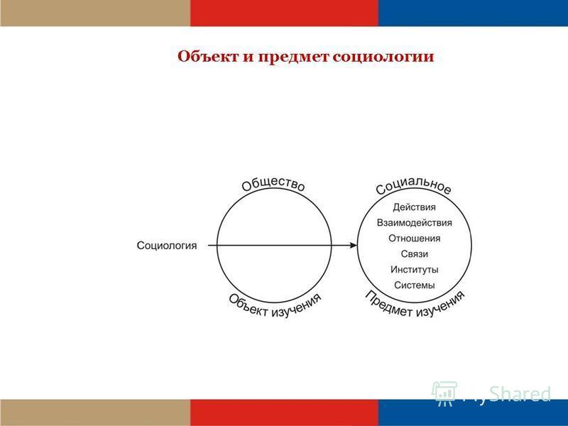 Объект и предмет социологии