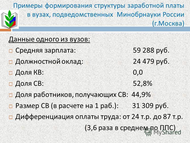 Примеры формирования структуры заработной платы в вузах, подведомственных Минобрнауки России ( г. Москва ) Данные одного из вузов : Средняя зарплата : 59 288 руб. Должностной оклад : 24 479 руб. Доля КВ : 0,0 Доля СВ : 52,8% Доля работников, получающ
