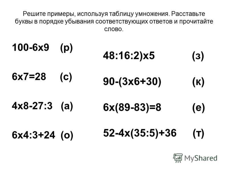 Решите примеры, используя таблицу умножения. Расставьте буквы в порядке убывания соответствующих ответов и прочитайте слово. 100-6 х 9 (р) 6 х 7=28 (с) 4 х 8-27:3 (а) 6 х 4:3+24 (о) 48:16:2)х 5 (з) 90-(3 х 6+30) (к) 6 х(89-83)=8 (е) 52-4 х(35:5)+36 (