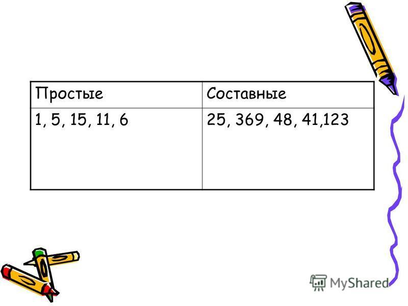 Простые Составнае 1, 5, 15, 11, 625, 369, 48, 41,123