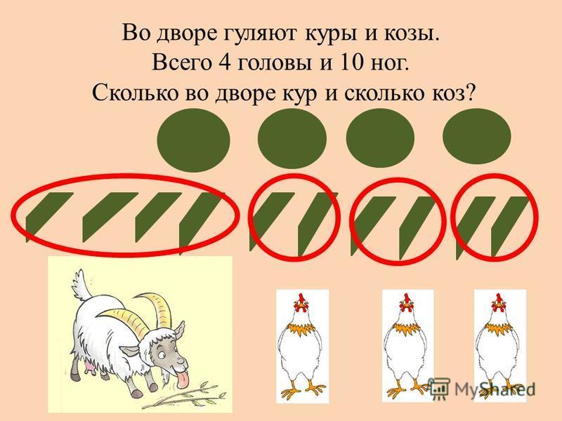 Во дворе гуляют куры и козы. Всего 4 головы и 10 ног. Сколько во дворе кур и сколько коз?