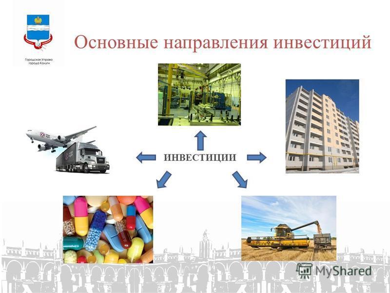 Основные направления инвестиций ИНВЕСТИЦИИ