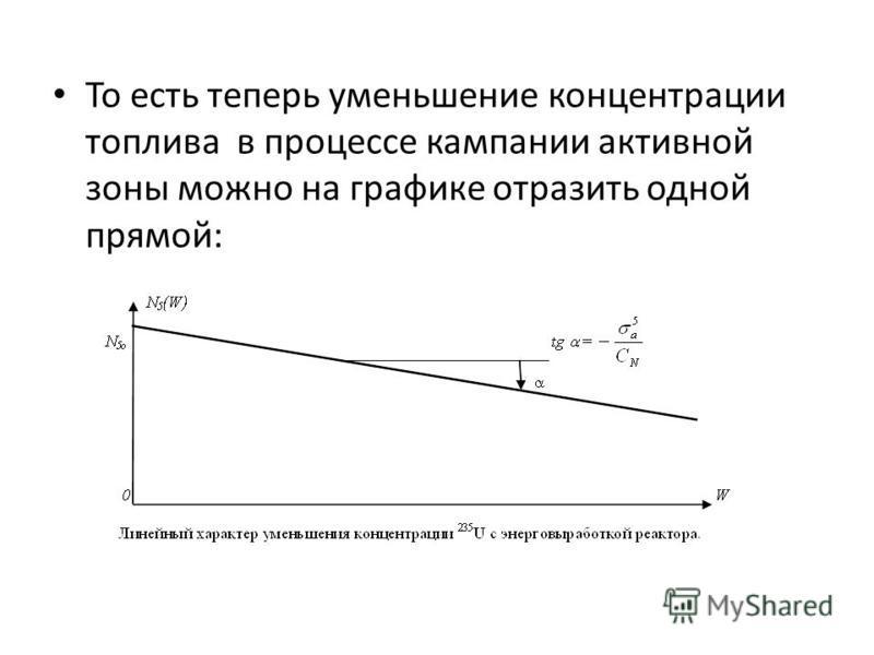 То есть теперь уменьшение концентрации топлива в процессе кампании активной зоны можно на графике отразить одной прямой: