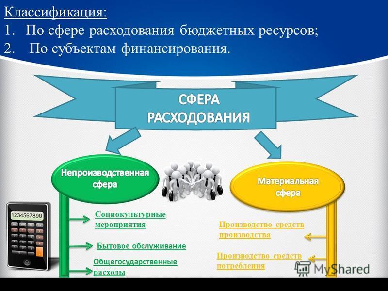 Классификация: 1. По сфере расходования бюджетных ресурсов; 2. По субъектам финансирования. Социокультурные мероприятия Бытовое обслуживание Общегосударственные расходы Производство средств производства Производство средств потребления