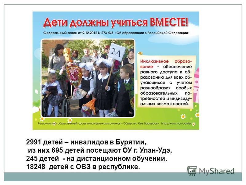 2991 детей – инвалидов в Бурятии, из них 695 детей посещают ОУ г. Улан-Удэ, 245 детей - на дистанционном обучении. 18248 детей с ОВЗ в республике.