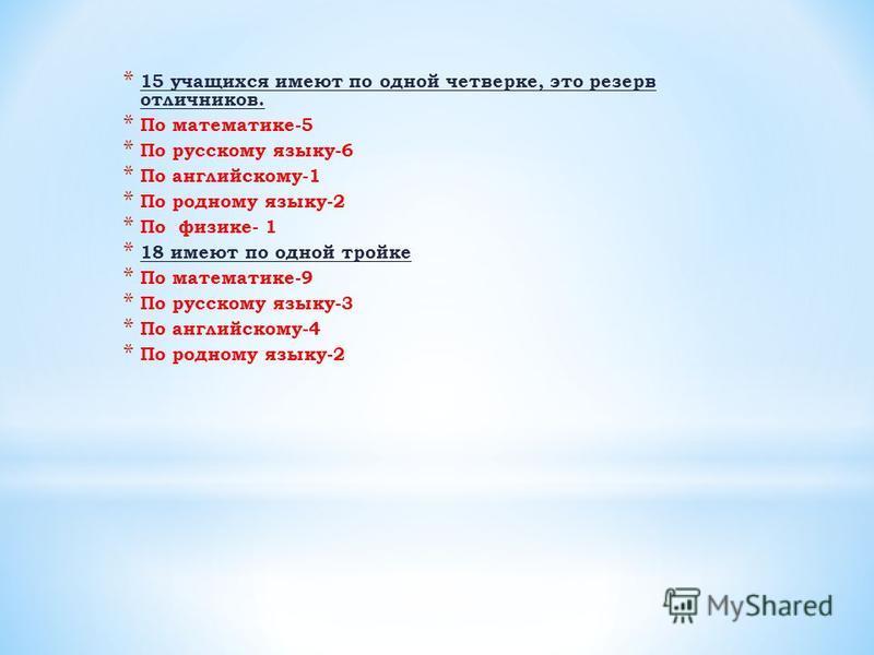 * 15 учащихся имеют по одной четверке, это резерв отличников. * По математике-5 * По русскому языку-6 * По английскому-1 * По родному языку-2 * По физике- 1 * 18 имеют по одной тройке * По математике-9 * По русскому языку-3 * По английскому-4 * По ро