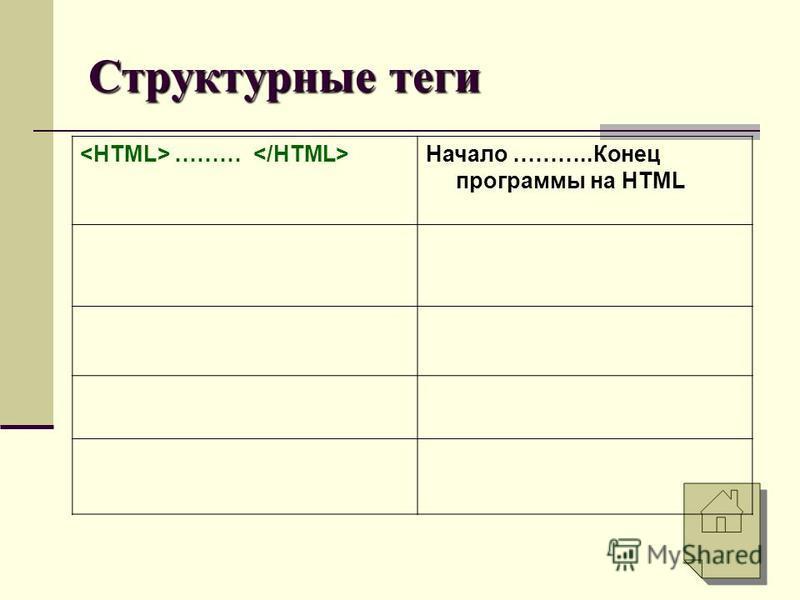 ……… Начало ………..Конец программы на HTML Структурные теги