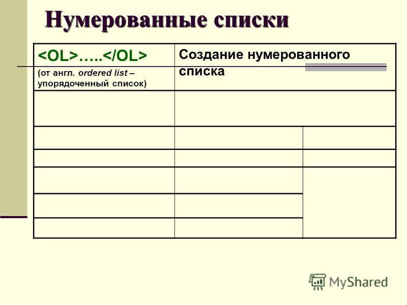 ….. (от англ. ordered list – упорядоченный список) Создание нумерованного списка Нумерованные списки