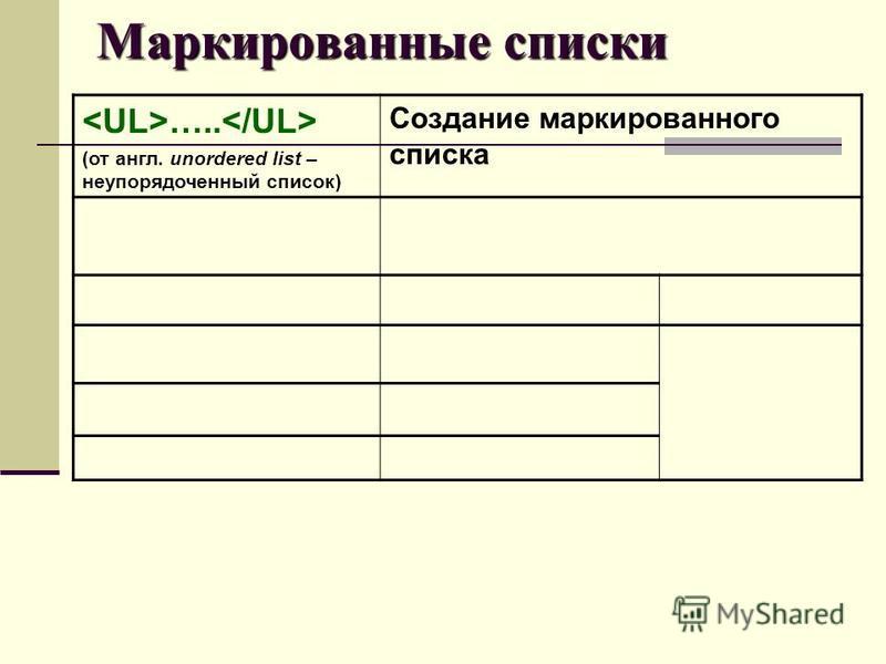 ….. (от англ. unordered list – неупорядоченный список) Создание маркированного списка Маркированные списки