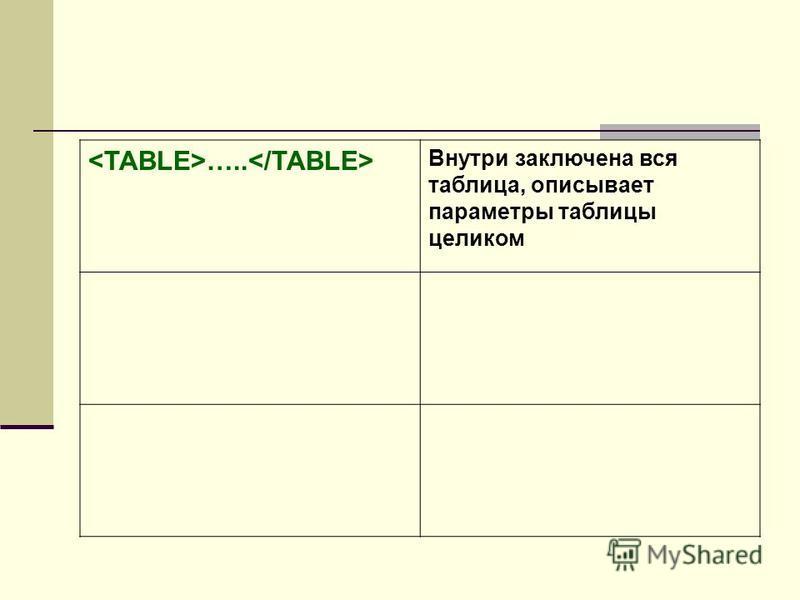 ….. Внутри заключена вся таблица, описывает параметры таблицы целиком