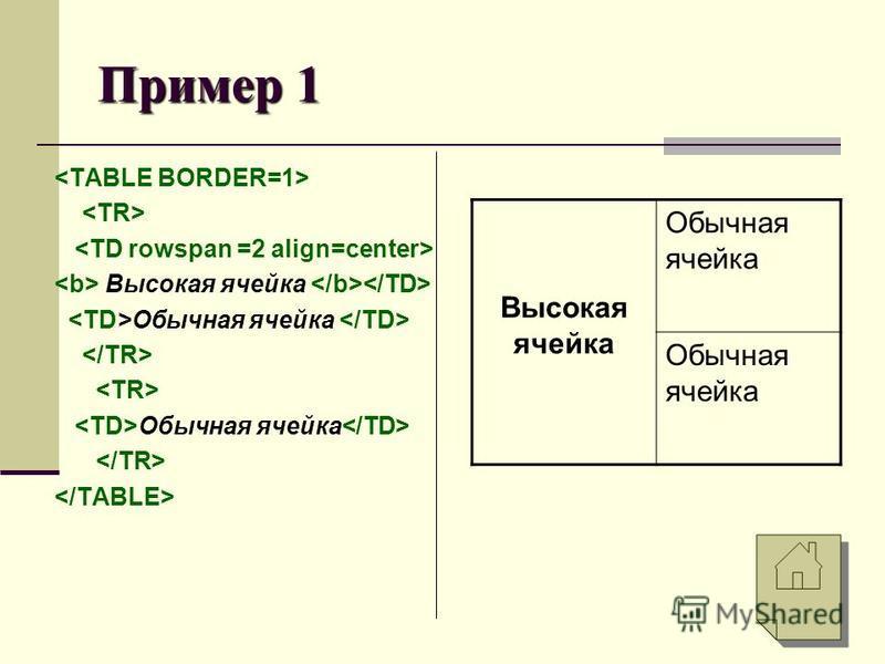 Пример 1 Высокая ячейка Обычная ячейка Обычная ячейка Высокая ячейка Обычная ячейка
