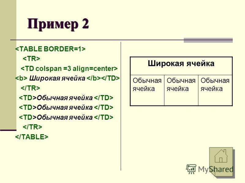 Пример 2 Широкая ячейка Обычная ячейка Широкая ячейка Обычная ячейка
