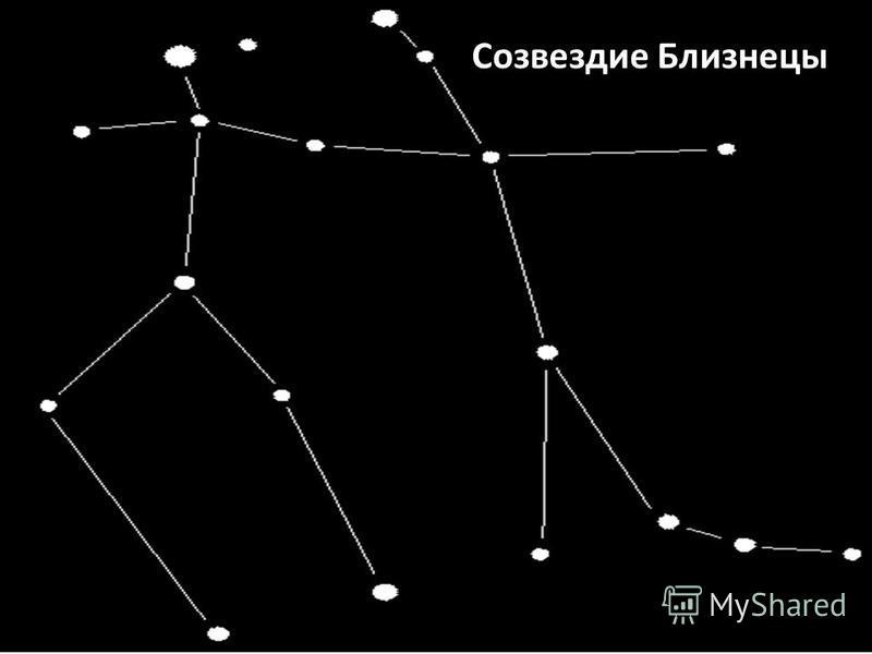Созвездие Близнецы