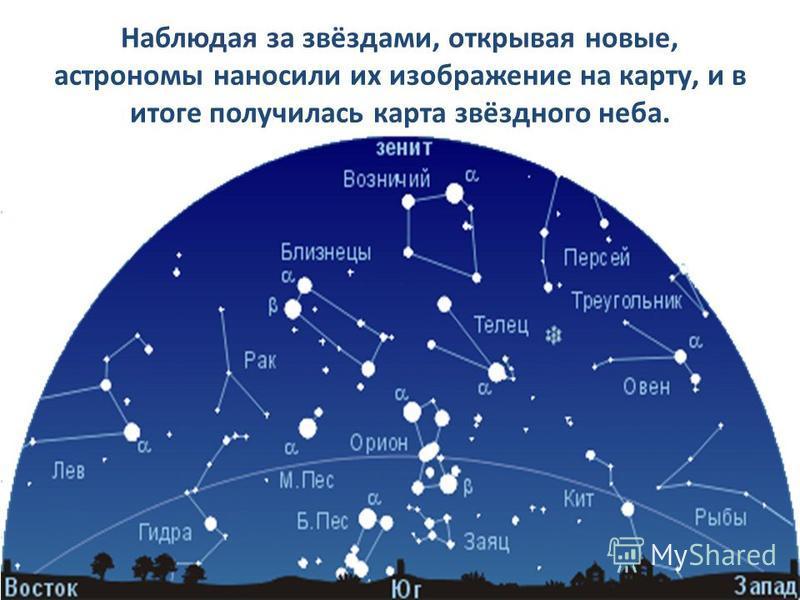 Наблюдая за звёздами, открывая новые, астрономы наносили их изображение на карту, и в итоге получилась карта звёздного неба.