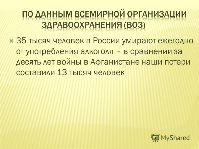 35 тысяч человек в России умирают ежегодно от употребления алкоголя – в сравнении за десять лет войны в Афганистане наши потери составили 13 тысяч человек