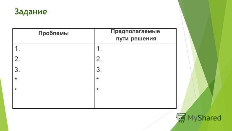 Задание Проблемы Предполагаемые пути решения 1. 2. 3. * 1. 2. 3. *