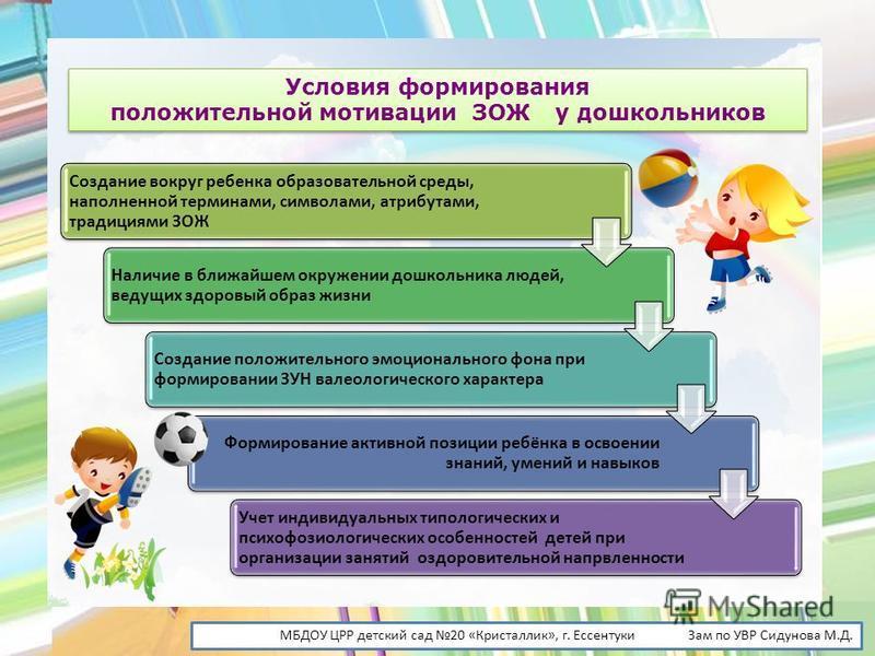 Здоровьесберегающие технологии это система мер, включающая взаимосвязь и взаимодействие всех факторов образовательной среды, направленных на сохранение здоровья ребенка на всех этапах его обучения и развития Условия формирования положительной мотивац