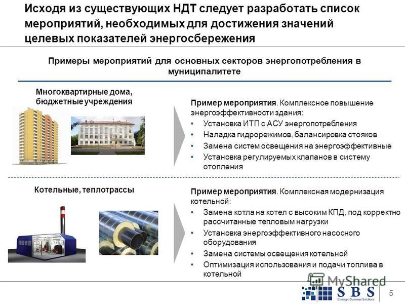 5 Исходя из существующих НДТ следует разработать список мероприятий, необходимых для достижения значений целевых показателей энергосбережения Пример мероприятия. Комплексное повышение энергоэффективности здания: Установка ИТП с АСУ энергопотребления