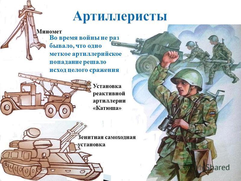 Миномет Установка реактивной артиллерии «Катюша» Зенитная самоходная установка Во время войны не раз бывало, что одно меткое артиллерийское попадание решало исход целого сражения