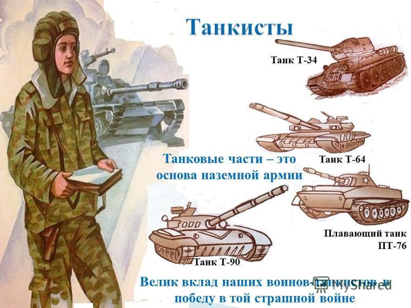 Танк Т-34 Танковые части – это основа наземной армии Велик вклад наших воинов-танкистов в победу в той страшной войне Танк Т-64 Плавающий танк ПТ-76 Танк Т-90