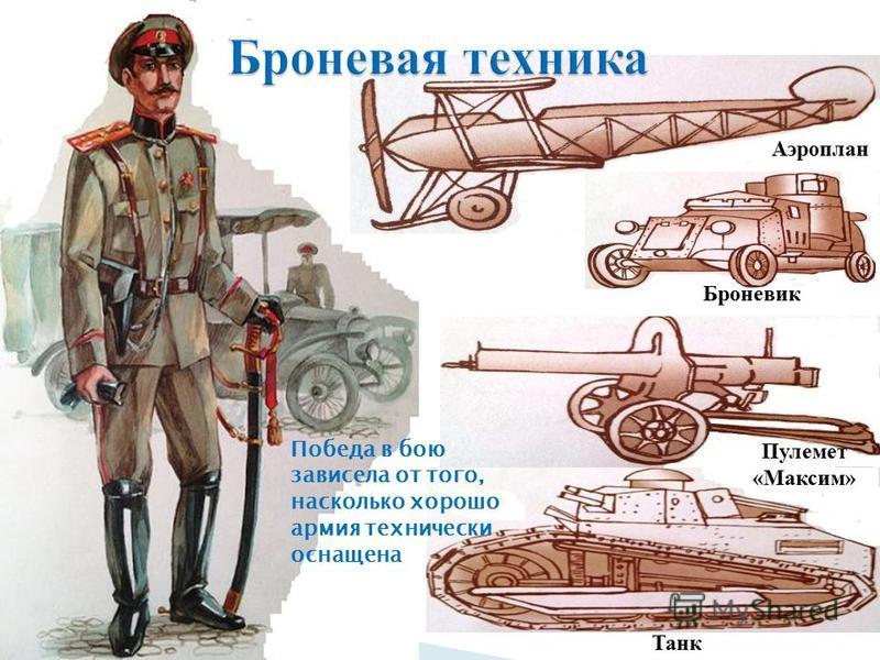 Аэроплан Броневик Пулемет «Максим» Танк Победа в бою зависела от того, насколько хорошо армия технически оснащена