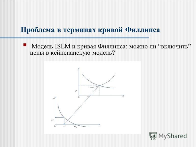Проблема в терминах кривой Филлипса Модель ISLM и кривая Филлипса: можно ли включить цены в кейнсианскую модель?