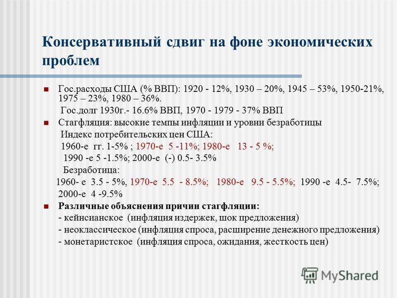 Консервативный сдвиг на фоне экономических проблем Гос.расходы США (% ВВП): 1920 - 12%, 1930 – 20%, 1945 – 53%, 1950-21%, 1975 – 23%, 1980 – 36%. Гос.долг 1930 г.- 16.6% ВВП, 1970 - 1979 - 37% ВВП Стагфляция: высокие темпы инфляции и уровни безработи