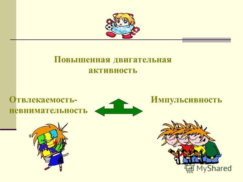 Повышенная двигательная активность Импульсивность Отвлекаемость- невнимательность