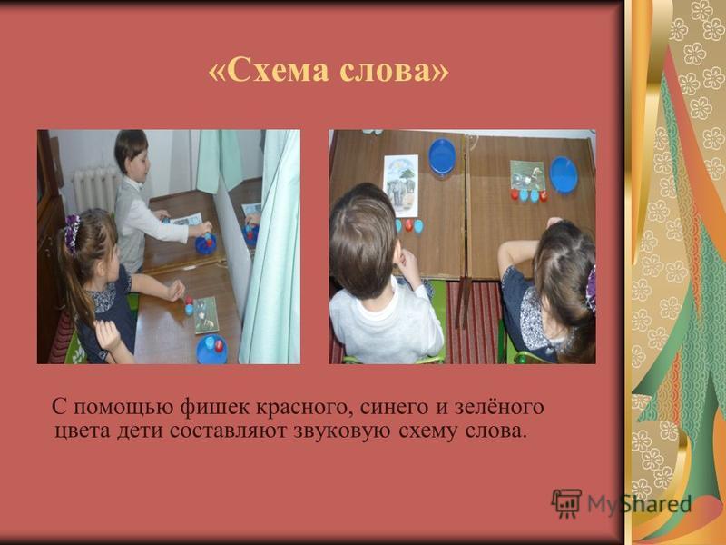 «Схема слова» С помощью фишек красного, синего и зелёного цвета дети составляют звуковую схему слова.