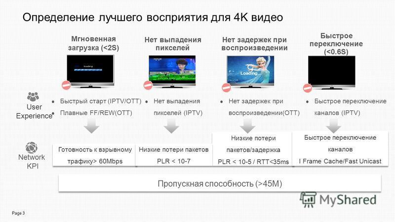 Page 3 Определение лучшего восприятия для 4K видео Мгновенная загрузка (<2S) Быстрый старт (IPTV/OTT) Плавные FF/REW(OTT) Нет выпадения пикселей Нет выпадения пикселей (IPTV) Нет задержек при воспроизведении Быстрое переключение (<0.6S) Нет задержек