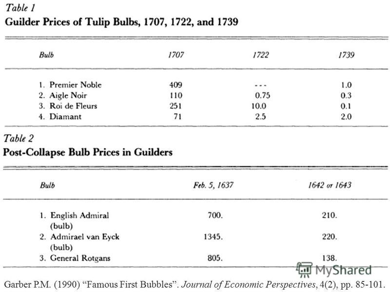 Garber P.M. (1990) Famous First Bubbles. Journal of Economic Perspectives, 4(2), pp. 85-101.