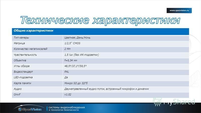 Общие характеристики Тип камеры Цветная, День/Ночь Матрица 1/2,5 CMOS Количество мегапикселей 2 Мп Чувствительность 1,5 lux (без ИК-подсветки) Объективf=6,34 мм Углы обзора 48,5°/37,1°/58,5° ВидеостандартPAL LED-подсветка Да Карта памяти Микро SD до