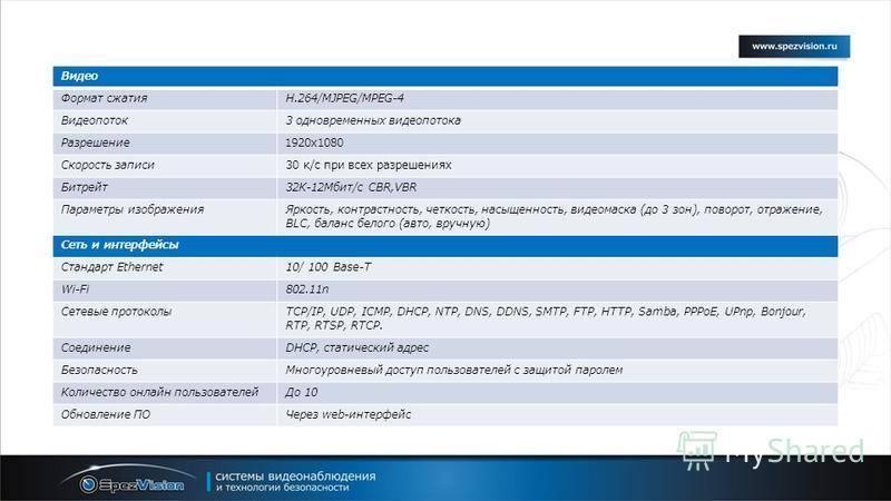 Видео Формат сжатияH.264/MJPEG/MPEG-4 Видеопоток 3 одновременных видеопотока Разрешение 1920x1080 Скорость записи 30 к/с при всех разрешениях Битрейт 32K-12Мбит/с CBR,VBR Параметры изображения Яркость, контрастность, четкость, насыщенность, видеомаск