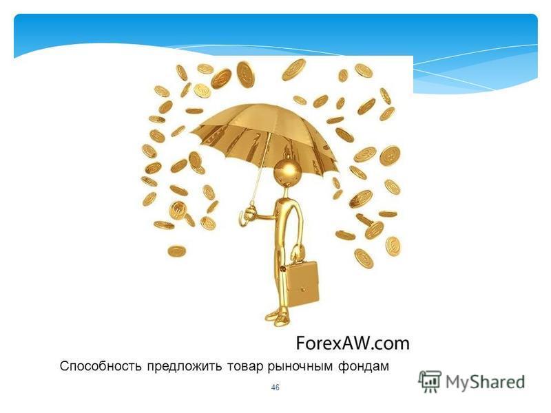 Способность предложить товар рыночным фондам 46