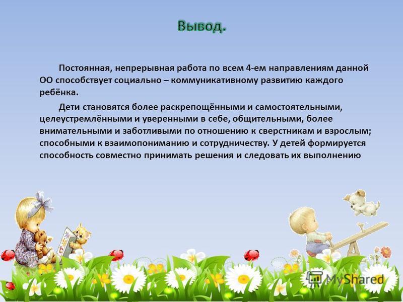 презентация на тему социально коммуникативное развитие детей дошкольного именно сывороточный Праздник