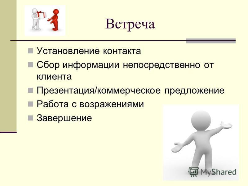 Встреча Установление контакта Сбор информации непосредственно от клиента Презентация/коммерческое предложение Работа с возражениями Завершение