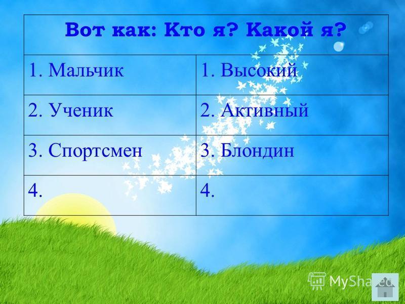 Вот как: Кто я? Какой я? 1. Мальчик 1. Высокий 2. Ученик 2. Активный 3. Спортсмен 3. Блондин 4.