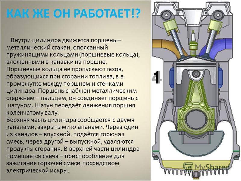 КАК ЖЕ ОН РАБОТАЕТ!? Внутри цилиндра движется поршень – металлический стакан, опоясанный пружинящими кольцами (поршневые кольца), вложенными в канавки на поршне. Поршневые кольца не пропускают газов, образующихся при сгорании топлива, в в промежутке