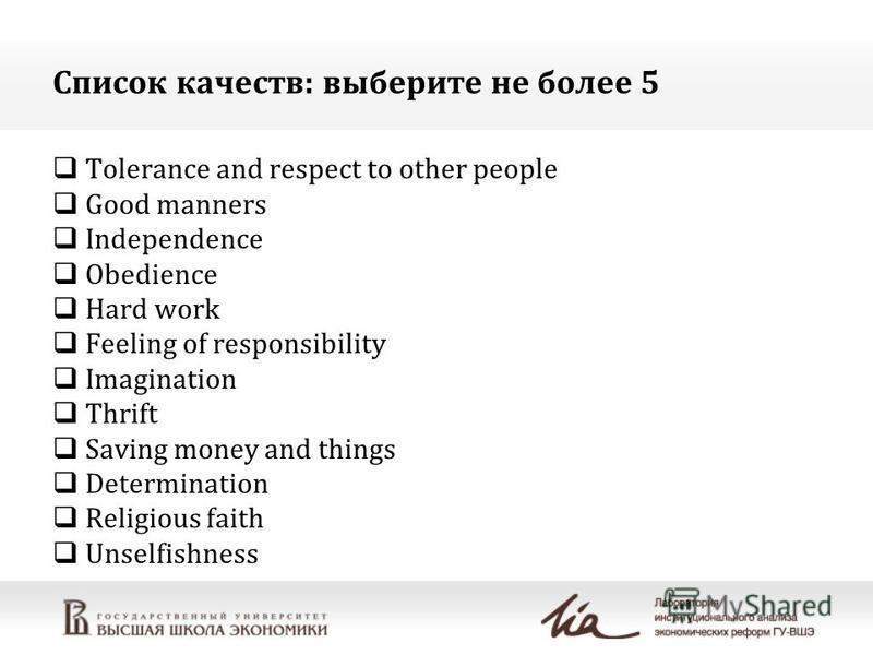 Список качеств: выберите не более 5 Tolerance and respect to other people Good manners Independence Obedience Hard work Feeling of responsibility Imagination Thrift Saving money and things Determination Religious faith Unselfishness