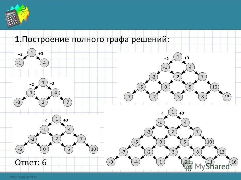 1. Построение полного графа решений: Ответ: 6